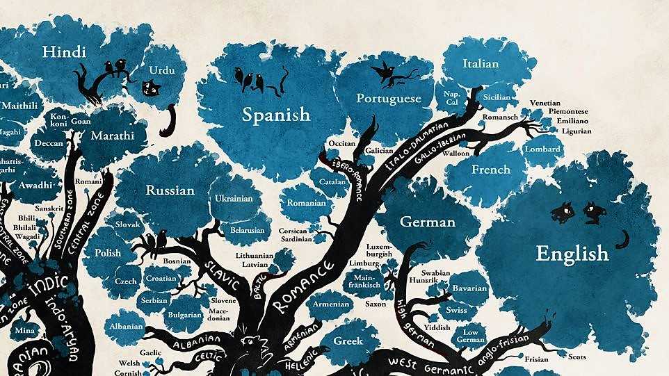Scientists trace world's languages back to single African mother tongue.