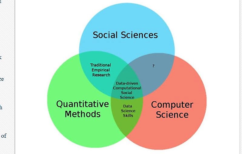 Building a peace accord between computer scientists and socialscience.